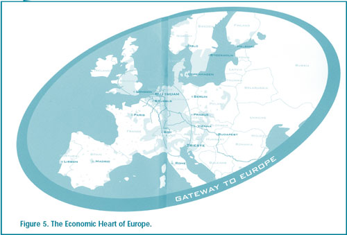 Figure 5. The Economic Heart of Europe.