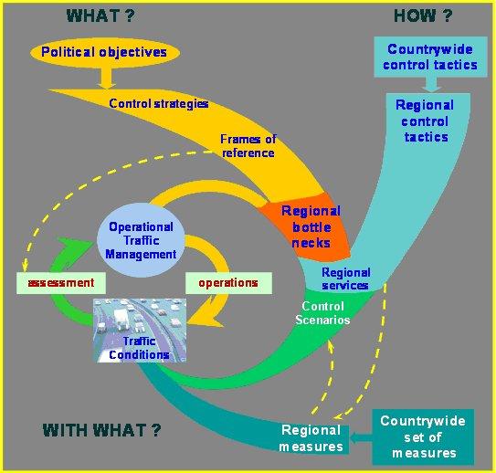 Download fhwa international programs office travellin - International programs office ...